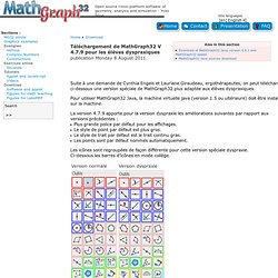 Téléchargement d'une version spéciale de MathGraph32 pour les élèves dyspraxiques