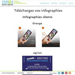 Télécharger vos infographies RSE