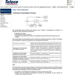 teleco.com.br