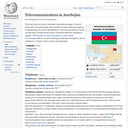 Telecommunications in Azerbaijan