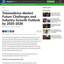 Telemedicine Market Future Challenges and Industry Growth Outlook by 2020-2026