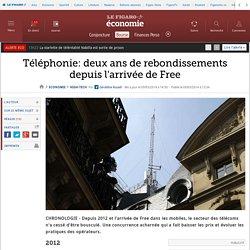 Téléphonie: deux ans de rebondissements depuis l'arrivée de Free