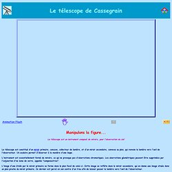 Télescope de Cassegrain