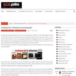 L'évolution de la télévision en une infographie – Blog Cobra