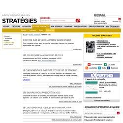 Chiffres clés des médias, presse, télévision: diffusion, audience, recettes publicitaires