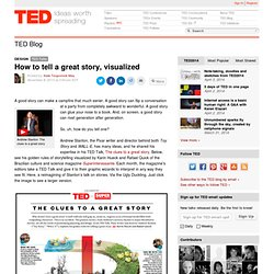 How to tell a great story, visualized
