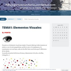 TEMA1: Elementos Visuales
