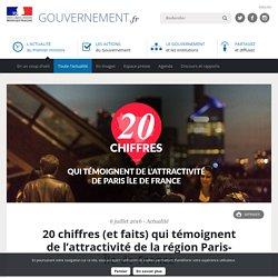 20 chiffres (et faits) qui témoignent de l'attractivité de la région Paris-Île-de-France