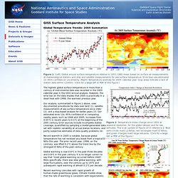 Data.GISS: GISS Surface Temperature Analysis: 2005 Summation