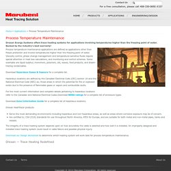 Process Temperature Maintenance