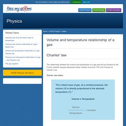 Volume and temperature relationship of a gas – Charles' law - Pass My ExamsPass My Exams
