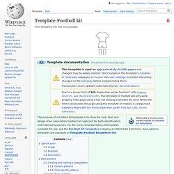 Template:Football kit