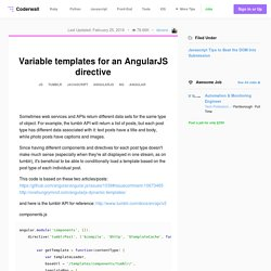 Variable templates for an AngularJS directive (Example)