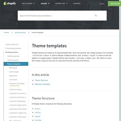 Theme templates - Building themes - Themes - Shopify Help Center