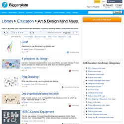 Free Art & Design mind map templates and mind mapping examples