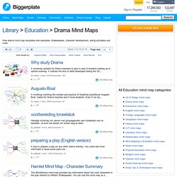 Free Drama mind map templates and mind mapping examples