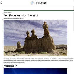 Ten Facts on Hot Deserts