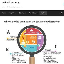 Ten Videos to Teach English