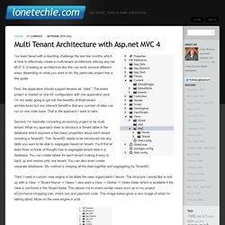 Multi Tenant Architecture with Asp.net MVC 4