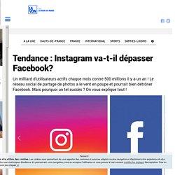 Tendance: Instagram va-t-il dépasser Facebook?
