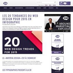 Les 20 tendances du Web Design pour 2015 en infographie
