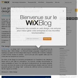 Les tendances du web design du moment - Le Blog de Wix.com