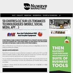 50 chiffres-clé sur les tendances technologiques (mobile, social media, app...)