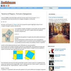 Teorema di Pitagora - Formule e Spiegazione