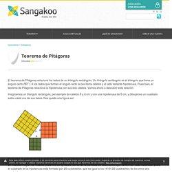 Teorema de Pitágoras - Temario matemáticas