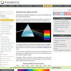 Teoría del color y sus propiedades