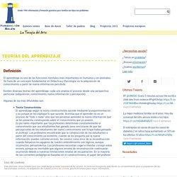Teorías del aprendizaje - Fundación Belén
