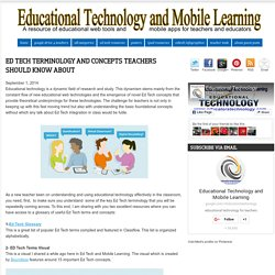 Educational Technology and Mobile Learning: Ed Tech Terminology and Concepts Teachers Should Know About