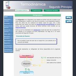 Segundo Principio de la Termodinámica. Refrigeradores