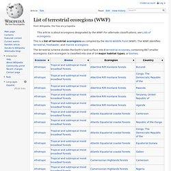 List of terrestrial ecoregions (WWF)