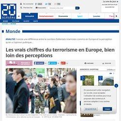 Les vrais chiffres du terrorisme en Europe, bien loin des perceptions