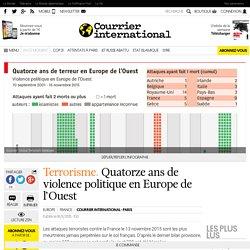 Terrorisme. Quatorze ans de violence politique en Europe de l'Ouest