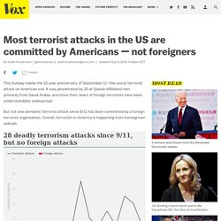 Most terrorist attacks in the US are committed by Americans — not foreigners