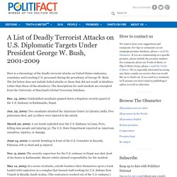 A List of Deadly Terrorist Attacks on U.S. Diplomatic Targets Under President George W. Bush, 2001-2009