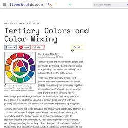 Tertiary Colors and Color Mixing