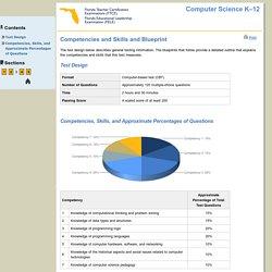 Test Information Guide