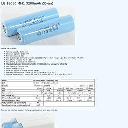Test of LG 18650 MH1 3200mAh (Cyan)