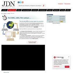 Test ADSL : tester sa connexion, bande passante et débit avec le JDN