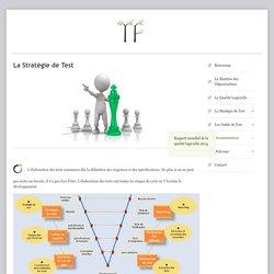 Le Testeur Français » La Stratégie de Test