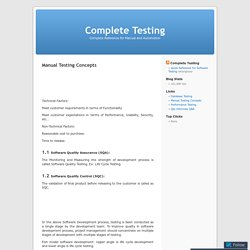 Manual Testing Concepts