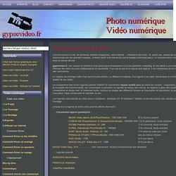 Tests logiciels de montage vidéo