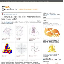 TeXample, ejemplos de cómo hacer gráficas de todo tipo en LaTeX