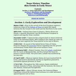 Texas Timeline (Key Events in early Texas)
