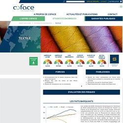 Textile / Etudes économiques