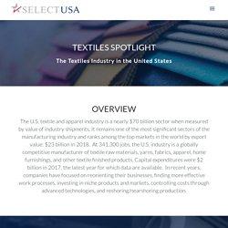 Textiles Industry Spotlight