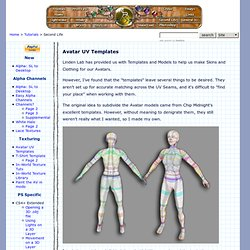 "Avatar UV Texture ""Templates"" for use in Linden Lab's Second Life - Tutorial © Robin Wood 2009"